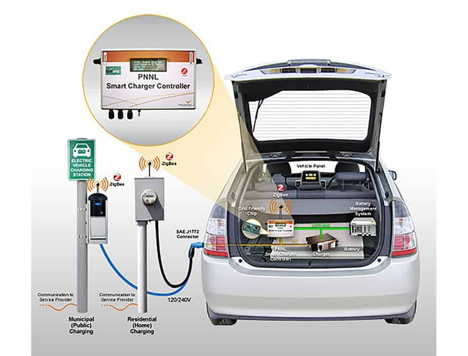 Similiar Electric Car Battery Types Keywords