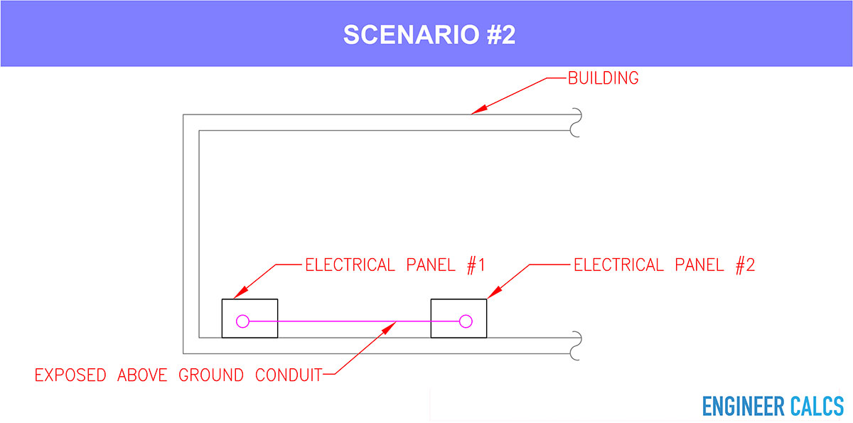 Conduit detail plan drawing - above ground conduit routing