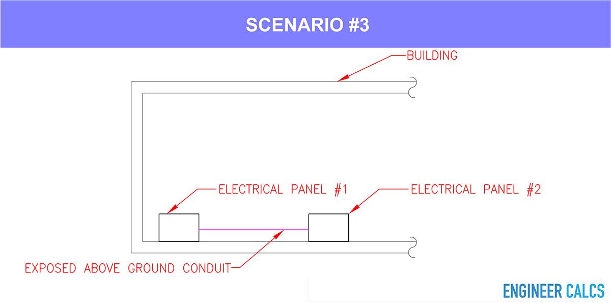 Conduit detail plan drawing - short panel to panel routing