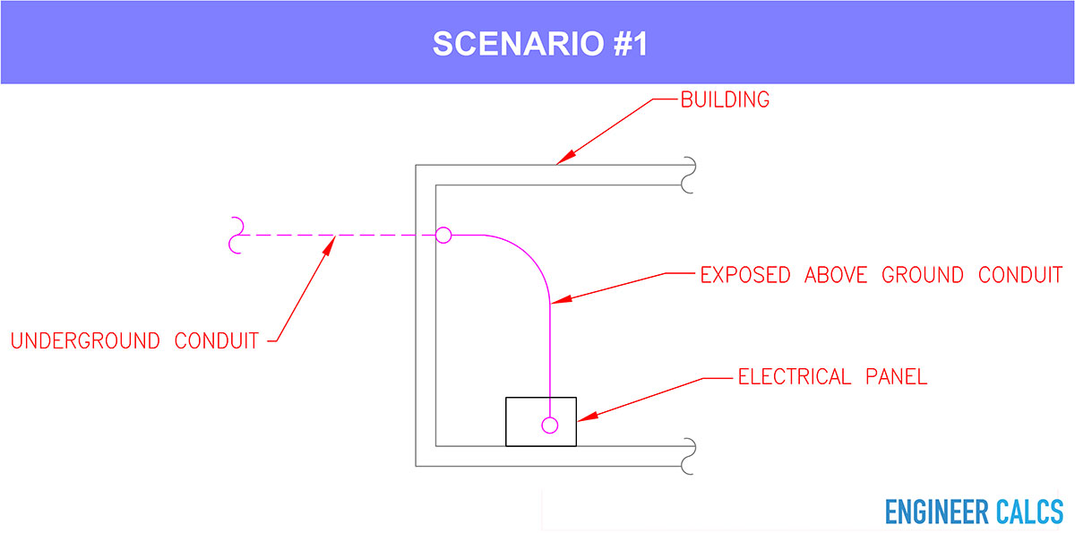 Conduit detail plan drawing - underground to above ground conduit transition