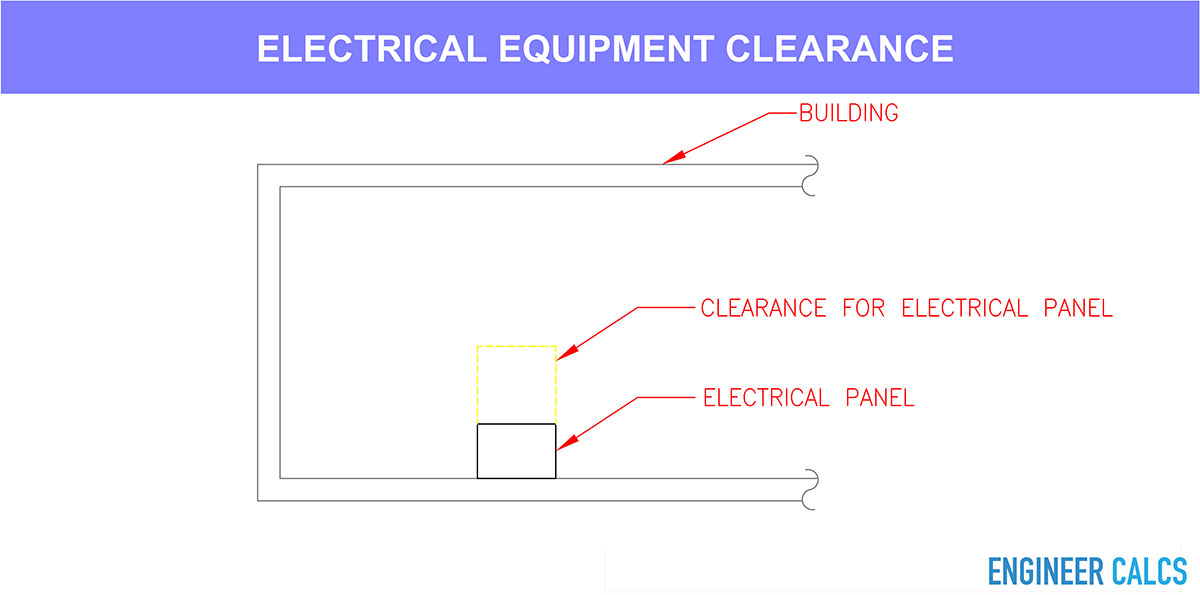 Engineering design equipment clearances