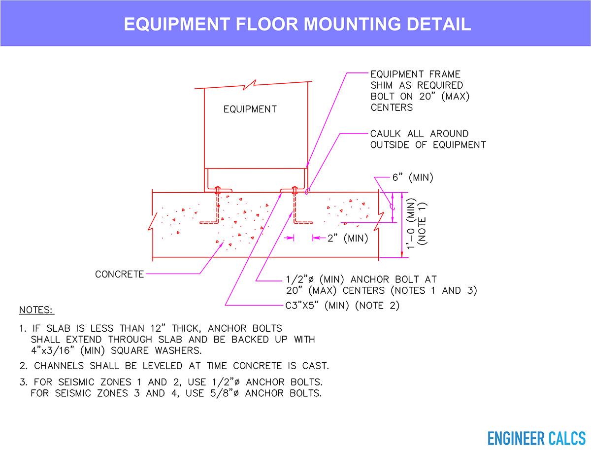 Equipment foundation installation schematic