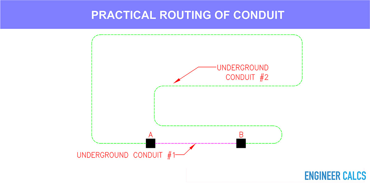 Practical conduit routing plan drawing