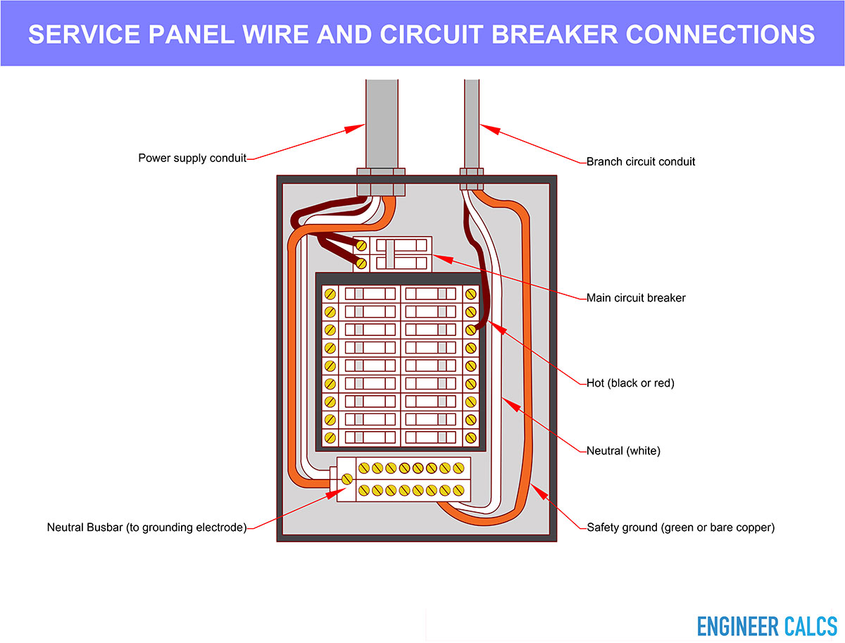 Service panel wire and circuit breaker connections schematic