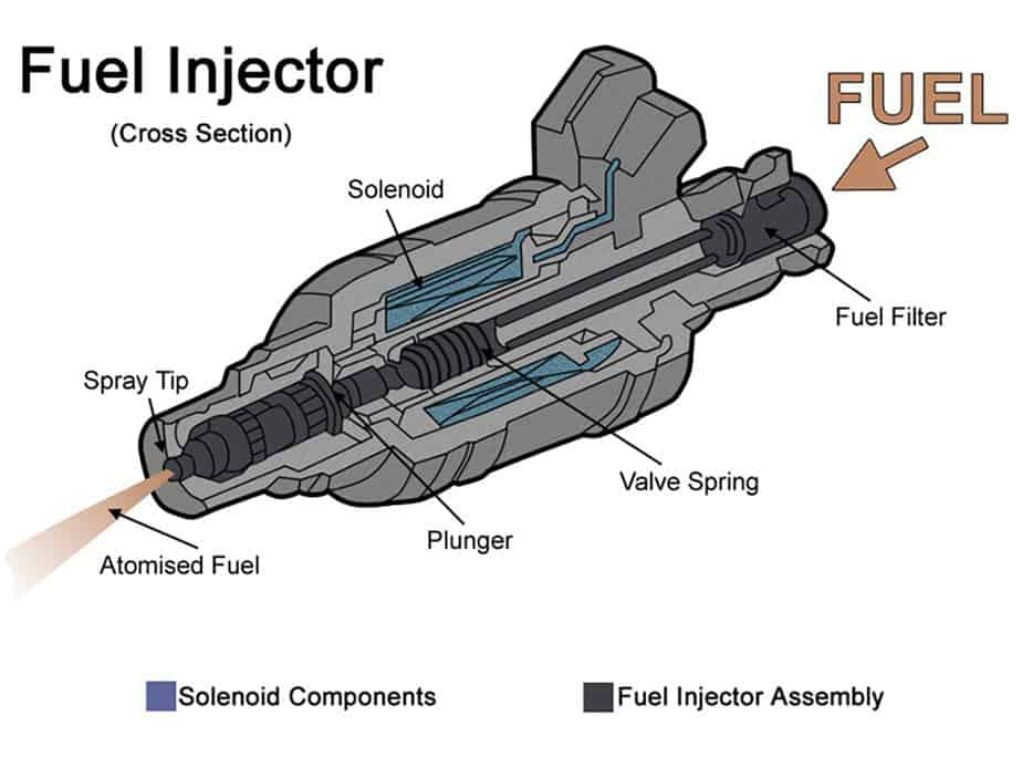 Internal combustion engine fuel injector