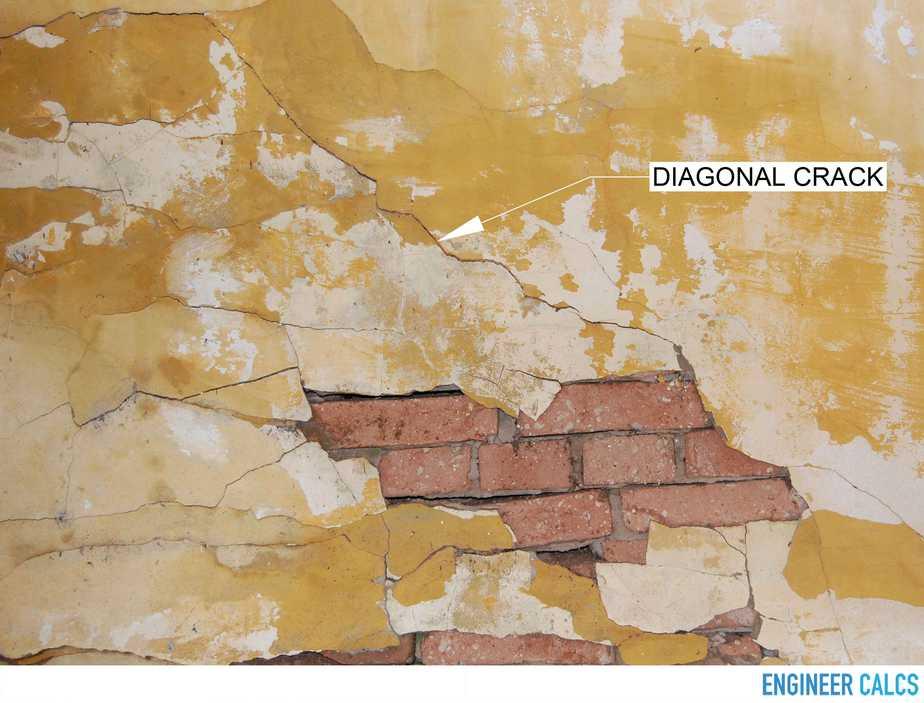 diagonal crack in brick wall