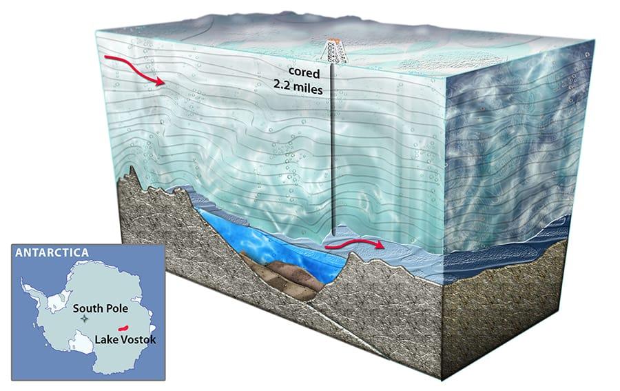 antarctica lake vostok drill