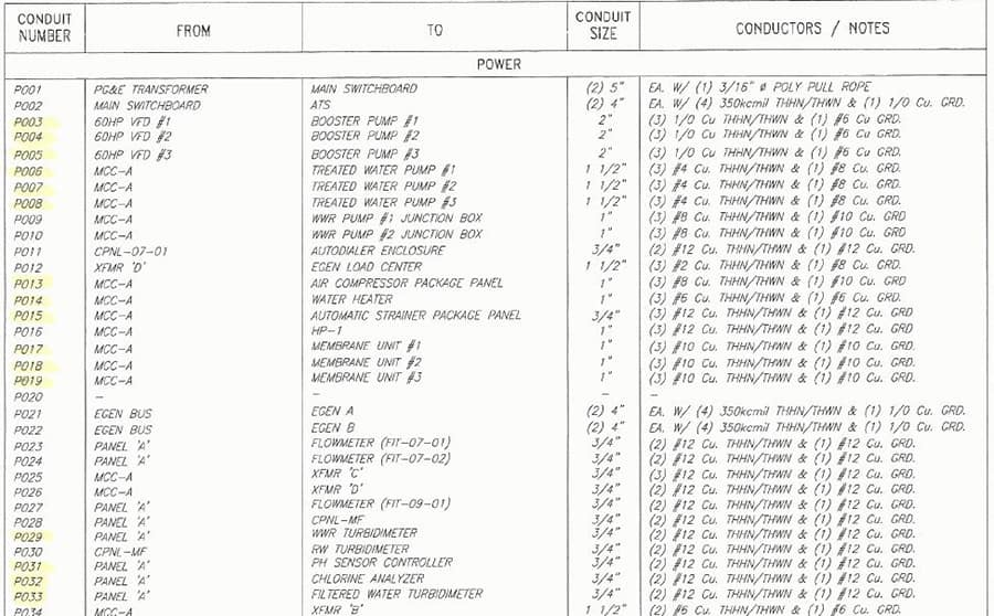 conduit schedule yellow lining for review check