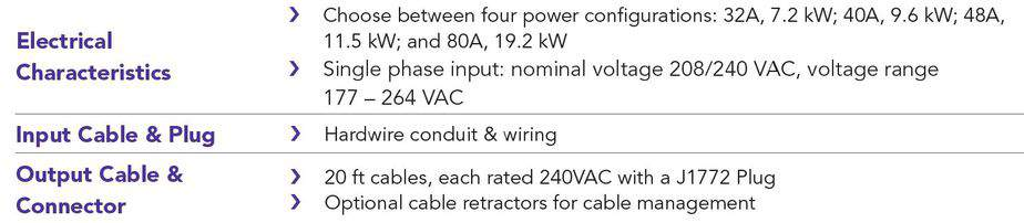 electric charger power specs in cut sheet