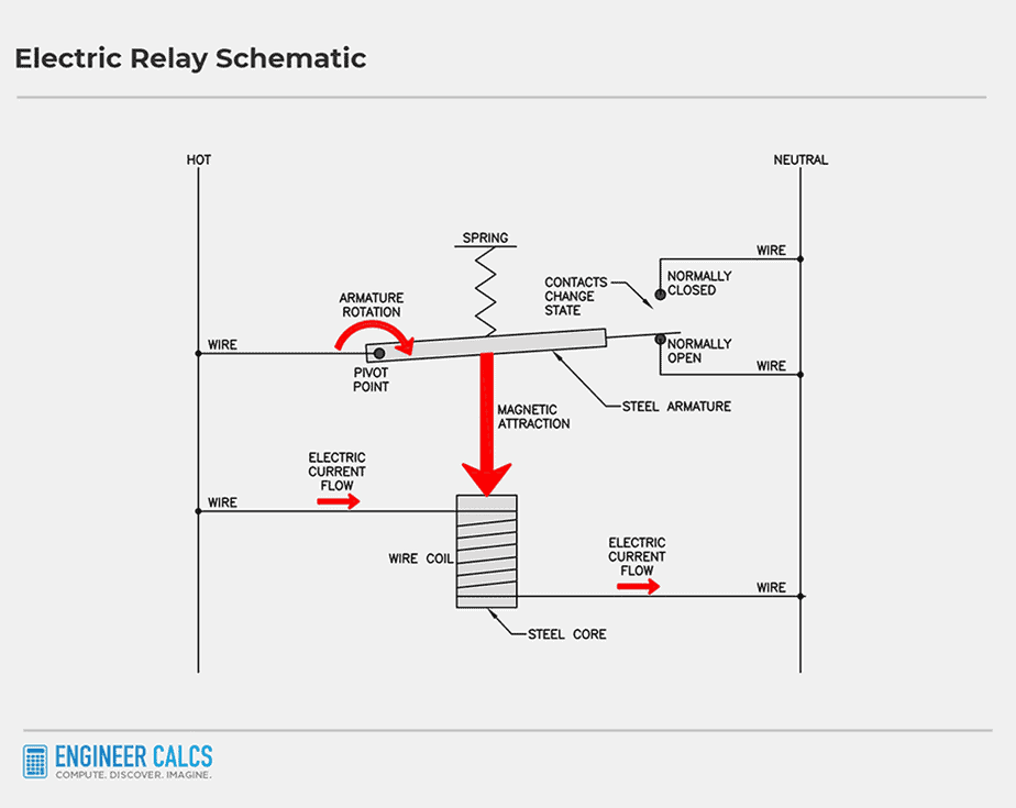 electric relay control schematic 4