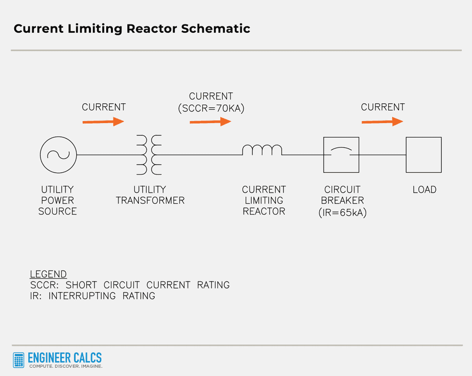 current limiting reactor schematic