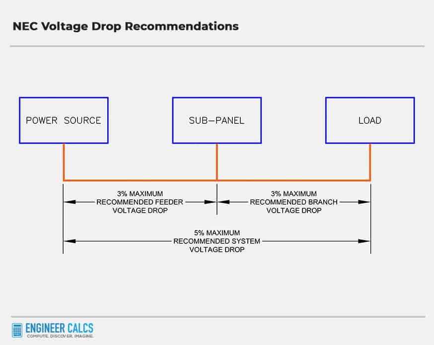 nec voltage drop recommendations