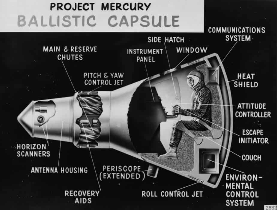 single passenger mercury capsule