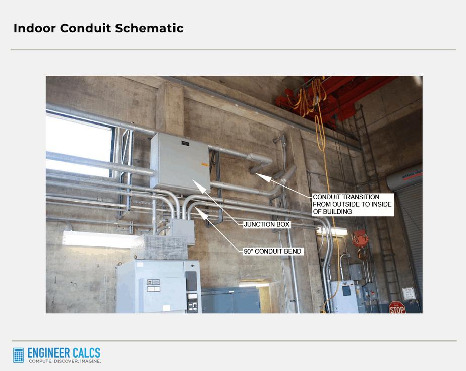indoor conduit schematic