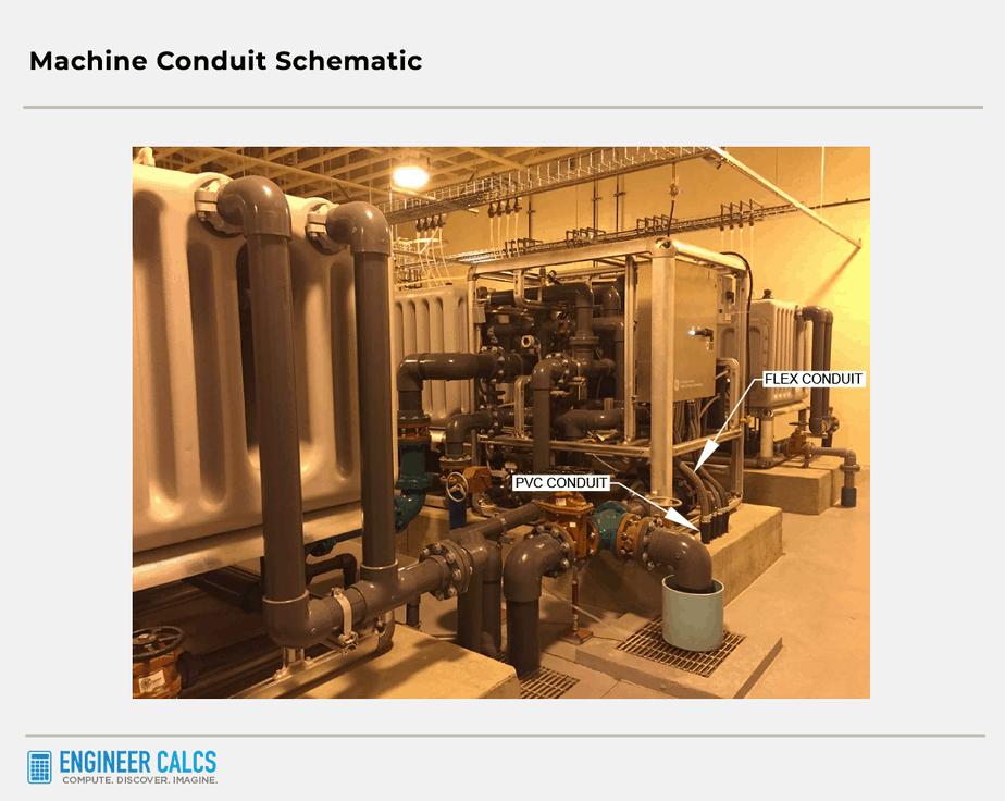machine conduit schematic