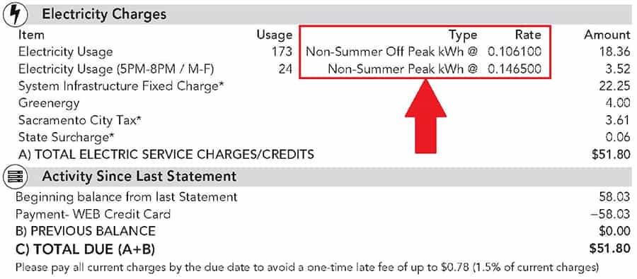 electricity bill kwh